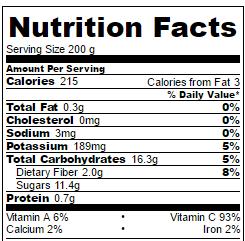fresh strawberries mango margarita nutrition