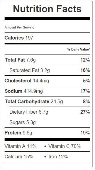 Zucchini Boats Nutrition