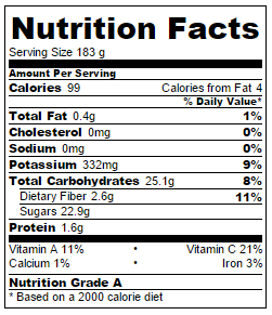 Peach Sorbet Nutrition Facts