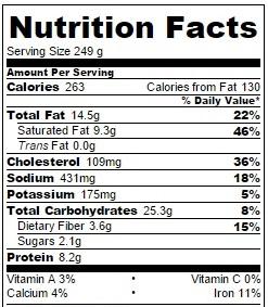 Banana Oatmeal Pancakes Nutrition