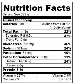 Gluten-free Pumpkin Pancakes Nutrition