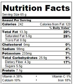 Pumpkin Spice Granola Nutrition