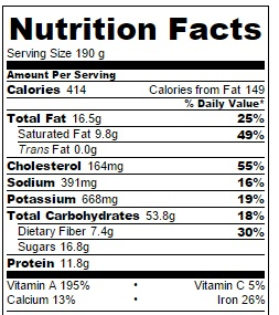 Gingerbread Pancakes Nutrition