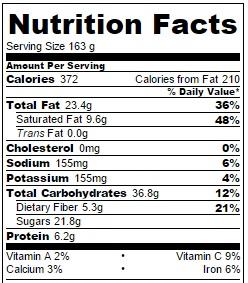 Not Your Grandma's Apple Crumb Pie Nutrition