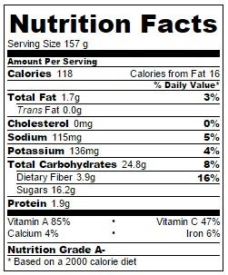 Pear Arugula Salad with Cranberry Orange Dressing Nutrition