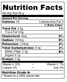 baked Buffalo Chickpea Bites nutrition