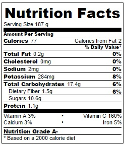 Skinny Blood Orange Margaritas Nutrition Facts