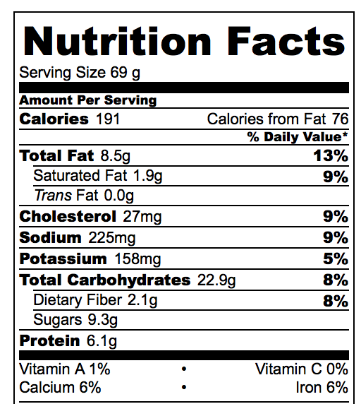 Gluten-free Pistachio Cake Nutrition Facts