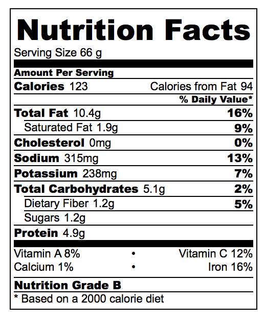 Habanero Pepita Dip Nutrition Facts