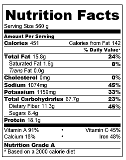 Swiss Chard Mushroom Enchilada Nutrition Facts