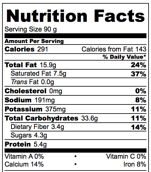 Strawberry Shortcakes Nutrition