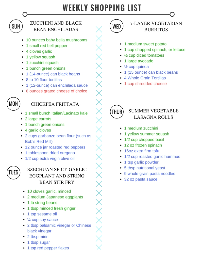 Basic healthy eating plan - Meal Plan Shopping List 1
