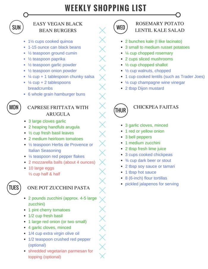 Meal Plan Shopping list (2)