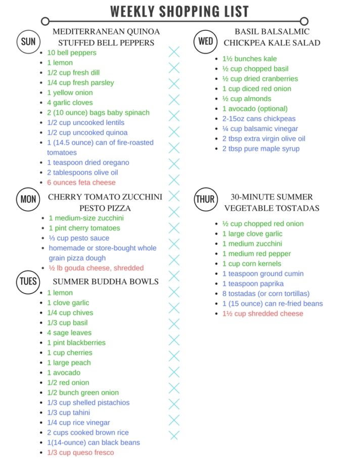 Copy of Meal Plan Shopping list