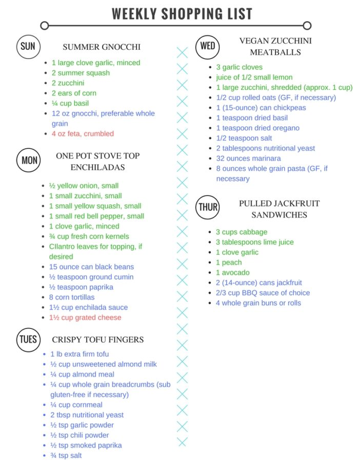 Meal Plan Shopping list-2