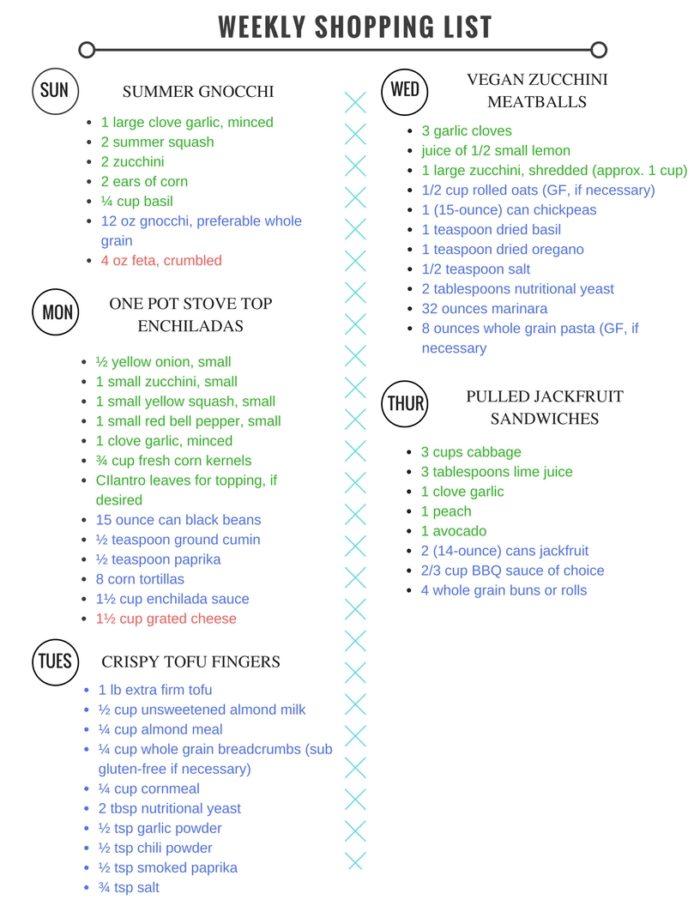 Meal Plan Shopping list-2