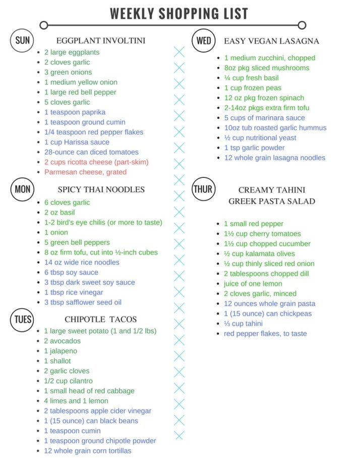 Meal Plan Shopping list 9
