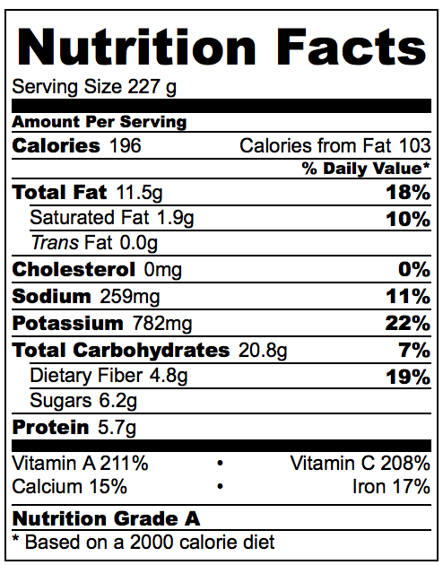 Winter Kale Salad Nutrition Facts - Making Thyme for Health